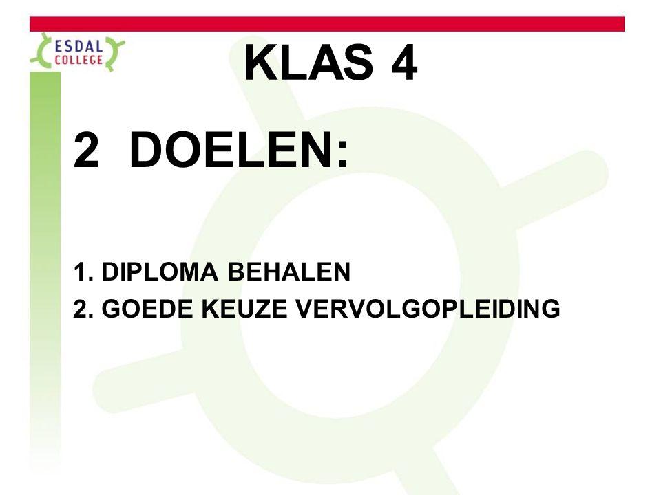 DOEL 1: HET EXAMEN KLAS 3 → AFGEROND KLAS 4 # SCHOOLEXAMEN ( het hele jaar) # CENTRAAL EXAMEN ( mei )