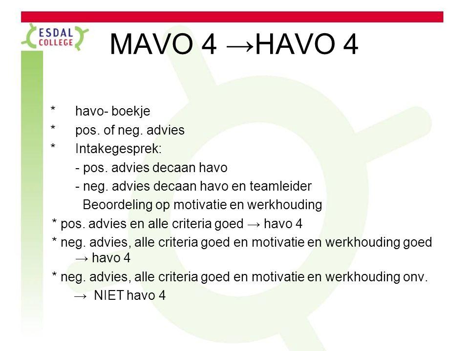 MAVO 4 →HAVO 4 * havo- boekje * pos. of neg. advies *Intakegesprek: - pos. advies decaan havo - neg. advies decaan havo en teamleider Beoordeling op m