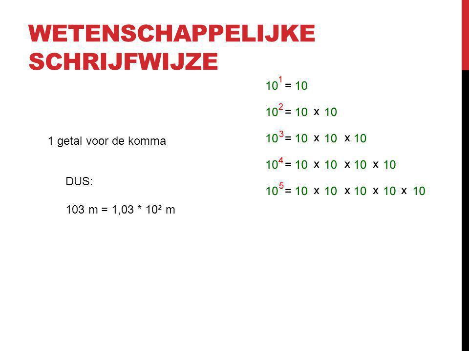 WETENSCHAPPELIJKE SCHRIJFWIJZE 1 getal voor de komma DUS: 103 m = 1,03 * 10² m