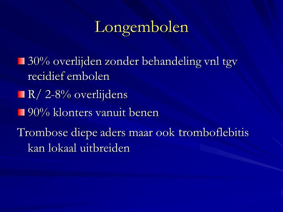 Longembolen 30% overlijden zonder behandeling vnl tgv recidief embolen R/ 2-8% overlijdens 90% klonters vanuit benen Trombose diepe aders maar ook t r
