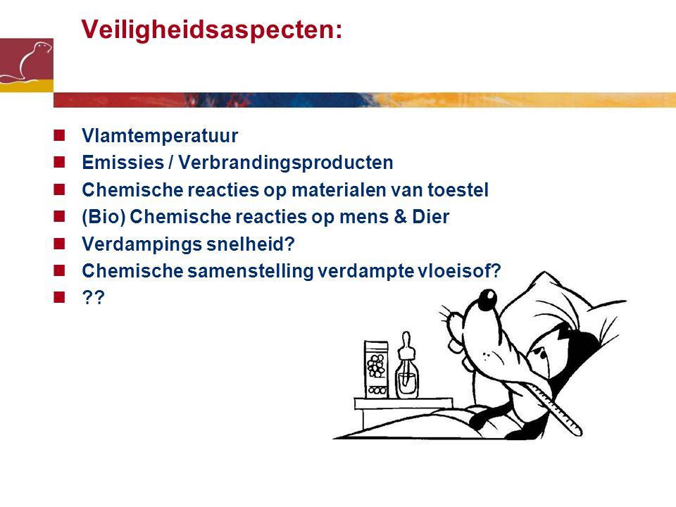Veiligheidsaspecten: Vlamtemperatuur Emissies / Verbrandingsproducten Chemische reacties op materialen van toestel (Bio) Chemische reacties op mens & Dier Verdampings snelheid.