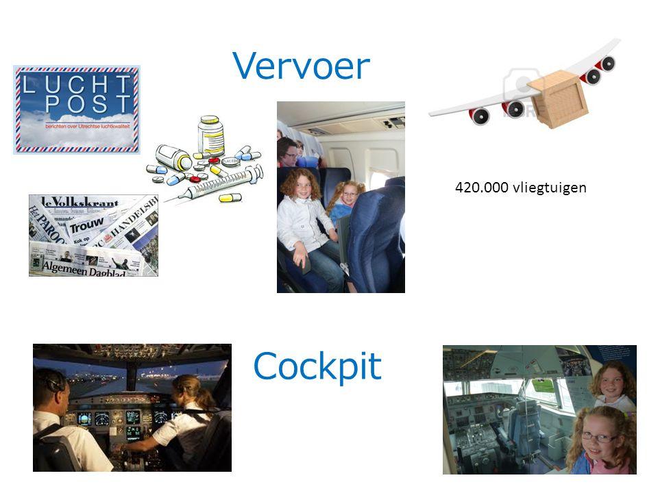 Vervoer 420.000 vliegtuigen Cockpit