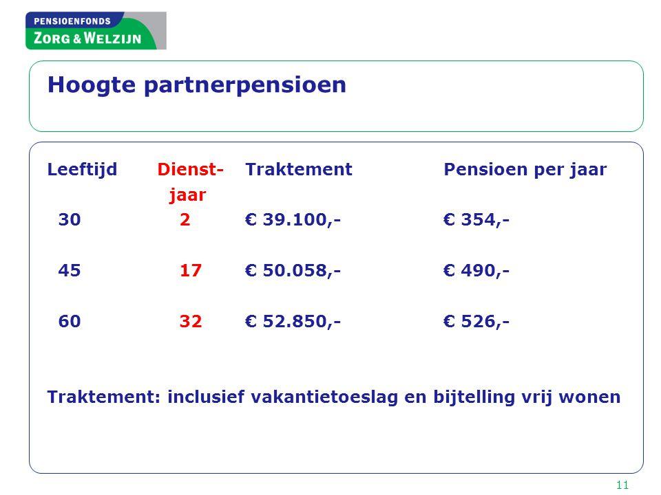 Hoogte partnerpensioen Leeftijd Dienst-Traktement Pensioen per jaar jaar 302€ 39.100,-€ 354,- 4517€ 50.058,-€ 490,- 6032€ 52.850,-€ 526,- Traktement: