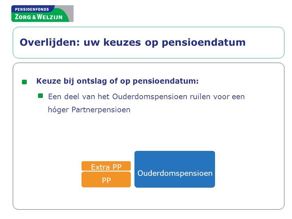 Ouderdomspensioen PP Extra PP Overlijden: uw keuzes op pensioendatum Keuze bij ontslag of op pensioendatum: Een deel van het Ouderdomspensioen ruilen