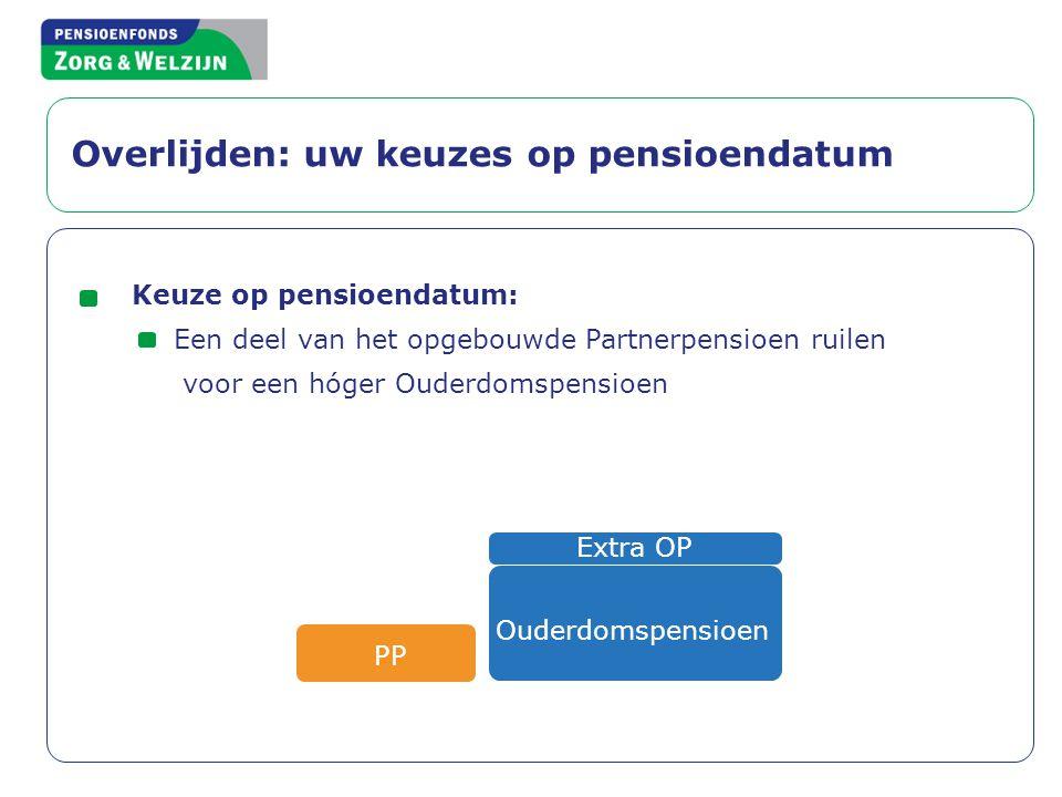 Overlijden: uw keuzes op pensioendatum PP Extra OP Ouderdomspensioen Keuze op pensioendatum: Een deel van het opgebouwde Partnerpensioen ruilen voor e