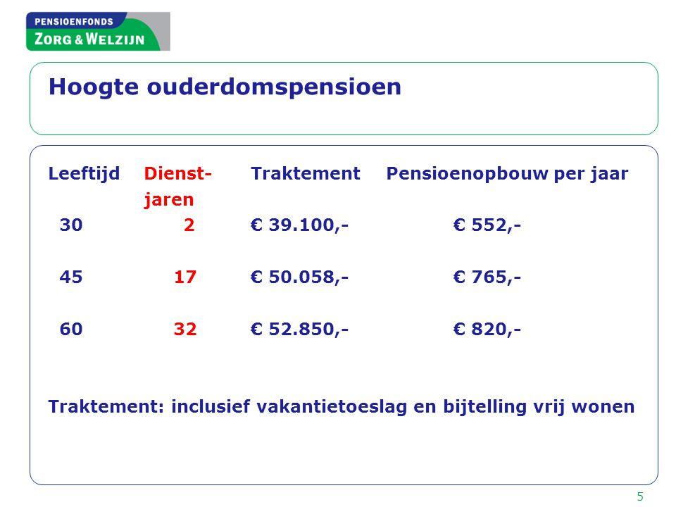 Hoogte ouderdomspensioen Leeftijd Dienst-Traktement Pensioenopbouw per jaar jaren 302€ 39.100,-€ 552,- 45 17€ 50.058,-€ 765,- 60 32€ 52.850,-€ 820,- T