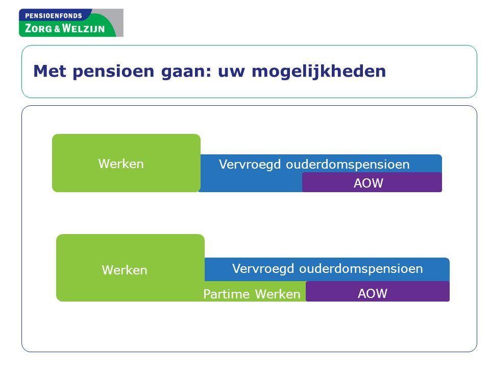 60 Met pensioen gaan: uw mogelijkheden FLEX AOW Vervroegd ouderdomspensioen Werken AOW Vervroegd ouderdomspensioen Werken Partime Werken AOW