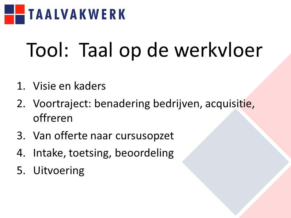 Tool: Taal op de werkvloer 1.Visie en kaders 2.Voortraject: benadering bedrijven, acquisitie, offreren 3.Van offerte naar cursusopzet 4.Intake, toetsing, beoordeling 5.Uitvoering