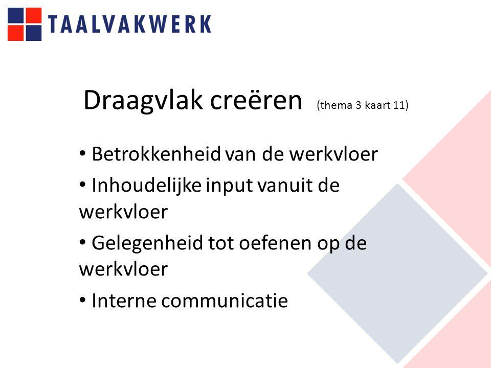 Draagvlak creëren (thema 3 kaart 11) Betrokkenheid van de werkvloer Inhoudelijke input vanuit de werkvloer Gelegenheid tot oefenen op de werkvloer Interne communicatie