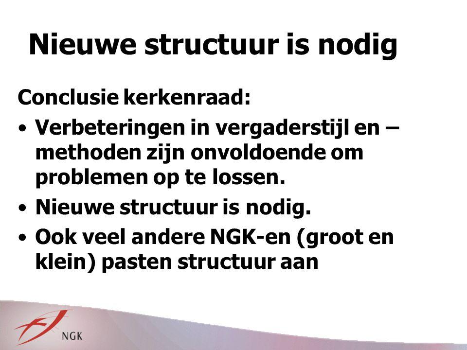 Nieuwe structuur is nodig Conclusie kerkenraad: Verbeteringen in vergaderstijl en – methoden zijn onvoldoende om problemen op te lossen. Nieuwe struct