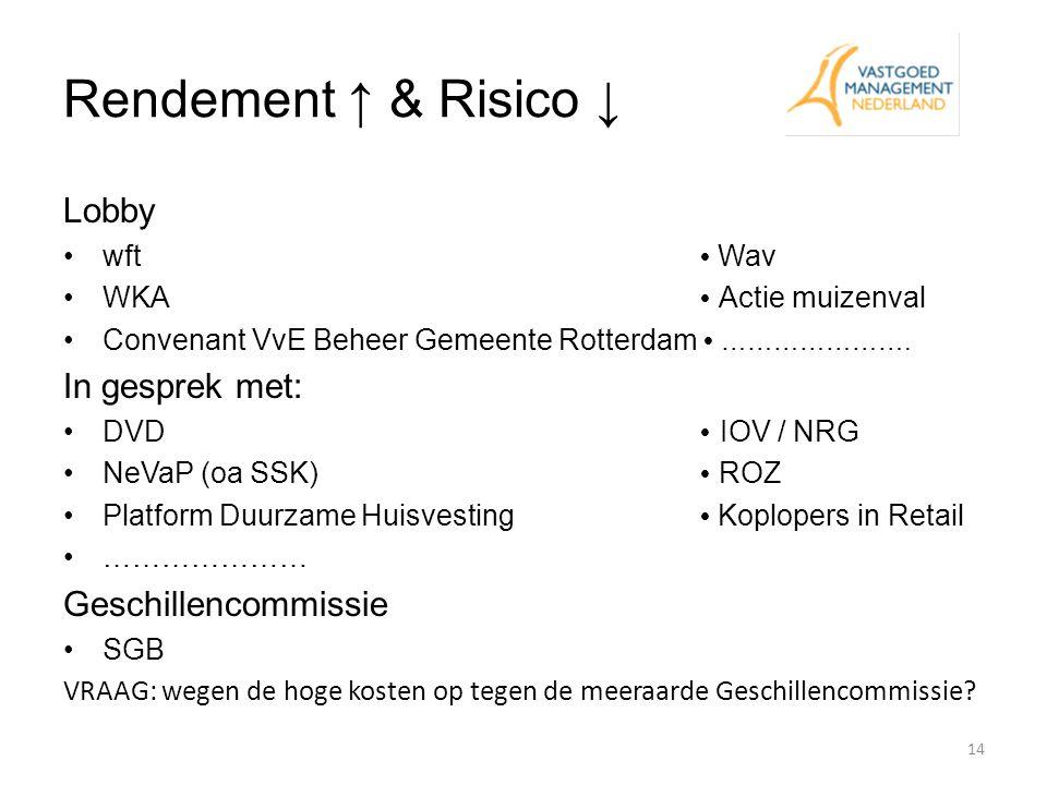 Rendement ↑ & Risico ↓ Lobby wft  Wav WKA  Actie muizenval Convenant VvE Beheer Gemeente Rotterdam  …………………. In gesprek met: DVD  IOV / NRG NeVaP