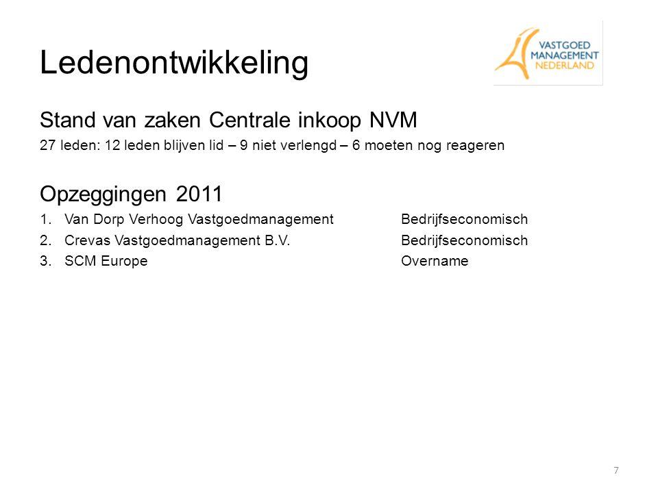 Ledenontwikkeling Stand van zaken Centrale inkoop NVM 27 leden: 12 leden blijven lid – 9 niet verlengd – 6 moeten nog reageren Opzeggingen 2011 1.Van