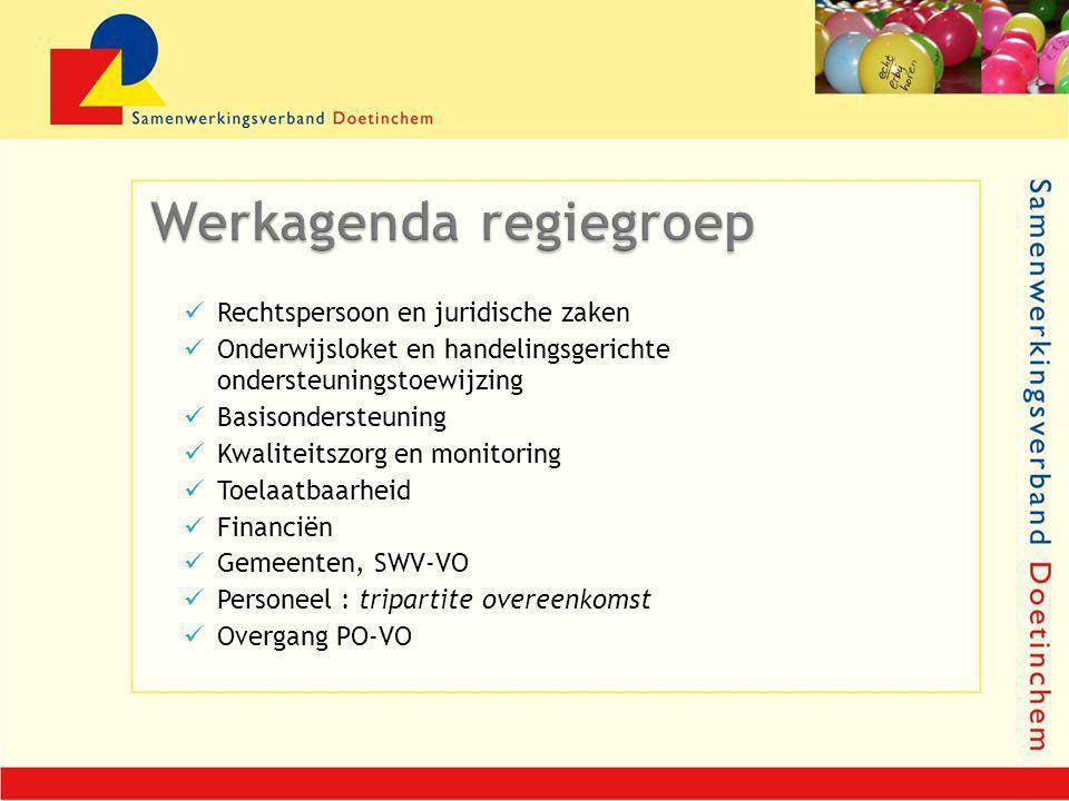 Rechtspersoon en juridische zaken Onderwijsloket en handelingsgerichte ondersteuningstoewijzing Basisondersteuning Kwaliteitszorg en monitoring Toelaa