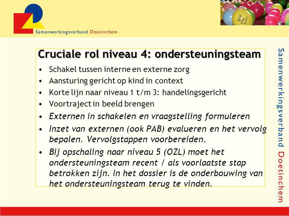 Cruciale rol niveau 4: ondersteuningsteam Schakel tussen interne en externe zorg Aansturing gericht op kind in context Korte lijn naar niveau 1 t/m 3: