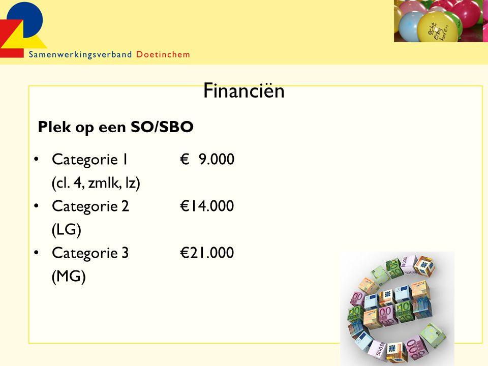 Financiën Plek op een SO/SBO Categorie 1 € 9.000 (cl.
