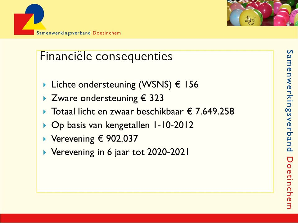 Lichte ondersteuning (WSNS) € 156  Zware ondersteuning € 323  Totaal licht en zwaar beschikbaar € 7.649.258  Op basis van kengetallen 1-10-2012  Verevening € 902.037  Verevening in 6 jaar tot 2020-2021