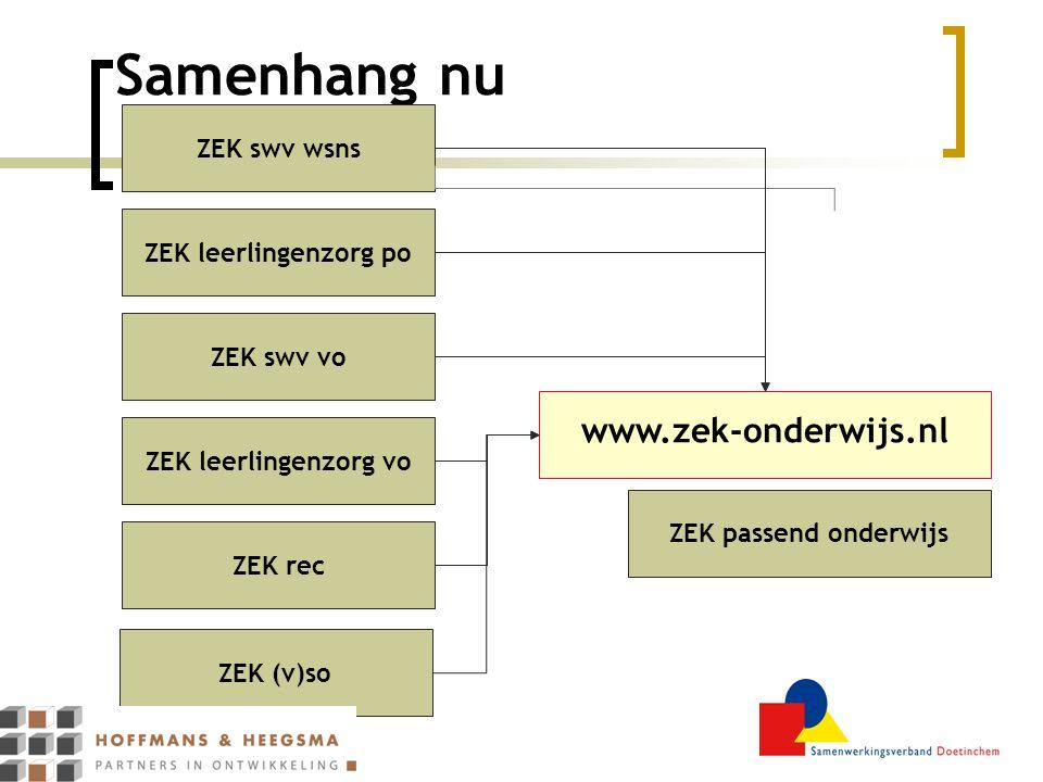 Samenhang nu ZEK leerlingenzorg po ZEK swv wsns ZEK swv vo ZEK leerlingenzorg vo ZEK rec ZEK (v)so www.zek-onderwijs.nl ZEK passend onderwijs
