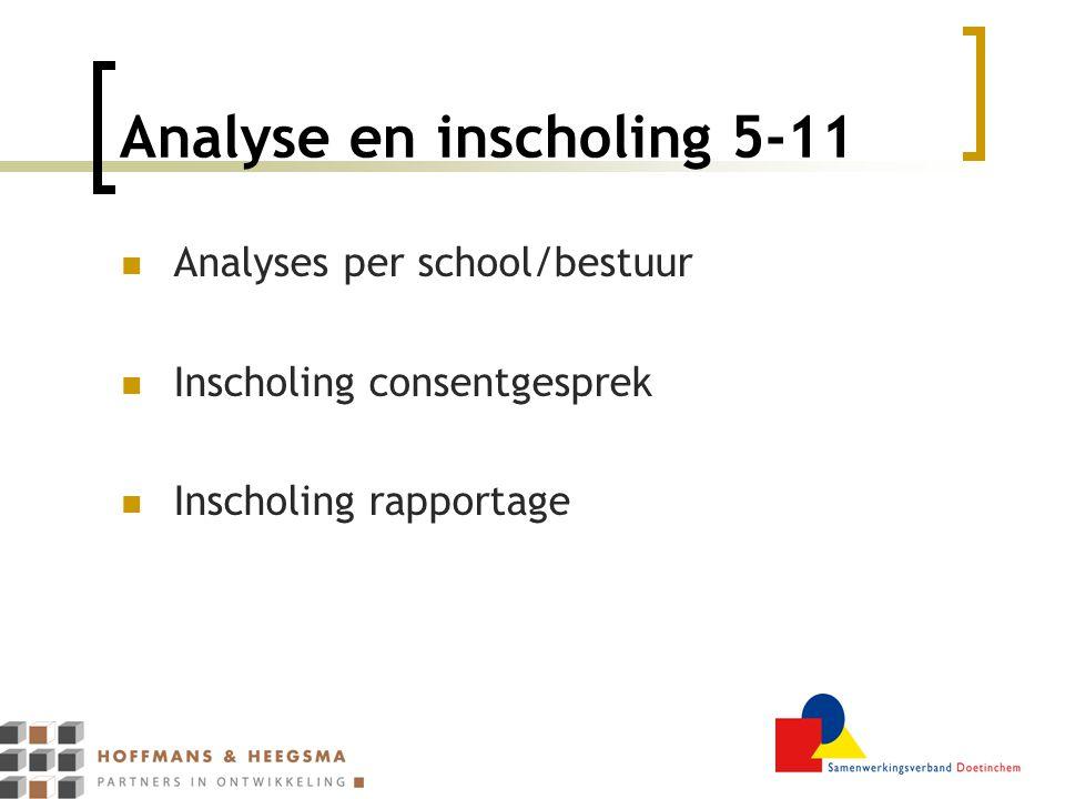 Analyse en inscholing 5-11 Analyses per school/bestuur Inscholing consentgesprek Inscholing rapportage
