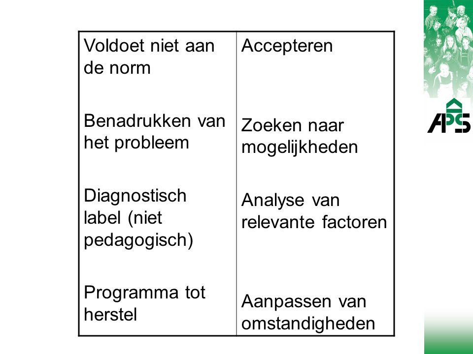 Voldoet niet aan de norm Benadrukken van het probleem Diagnostisch label (niet pedagogisch) Programma tot herstel Accepteren Zoeken naar mogelijkheden Analyse van relevante factoren Aanpassen van omstandigheden