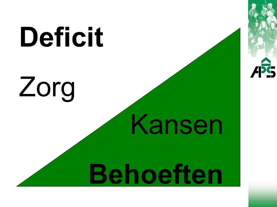 Deficit Zorg Kansen Behoeften