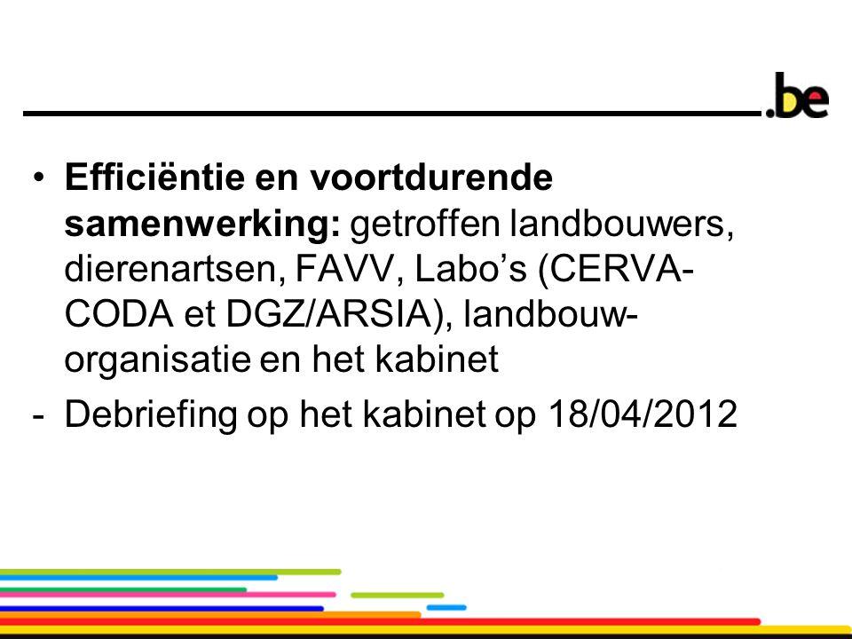 24 Efficiëntie en voortdurende samenwerking: getroffen landbouwers, dierenartsen, FAVV, Labo's (CERVA- CODA et DGZ/ARSIA), landbouw- organisatie en het kabinet -Debriefing op het kabinet op 18/04/2012