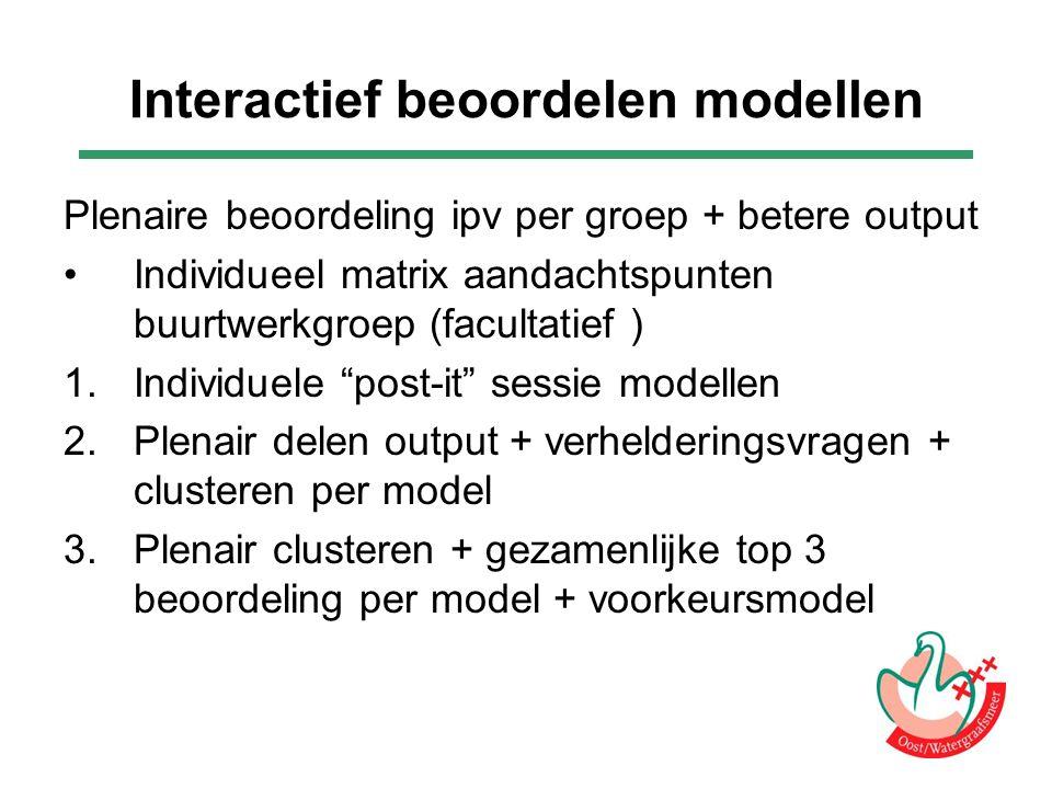 Interactief beoordelen modellen Plenaire beoordeling ipv per groep + betere output Individueel matrix aandachtspunten buurtwerkgroep (facultatief ) 1.Individuele post-it sessie modellen 2.Plenair delen output + verhelderingsvragen + clusteren per model 3.Plenair clusteren + gezamenlijke top 3 beoordeling per model + voorkeursmodel