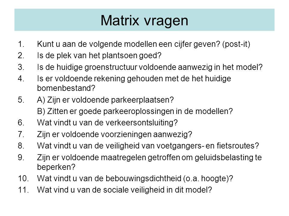Matrix vragen 1.Kunt u aan de volgende modellen een cijfer geven.