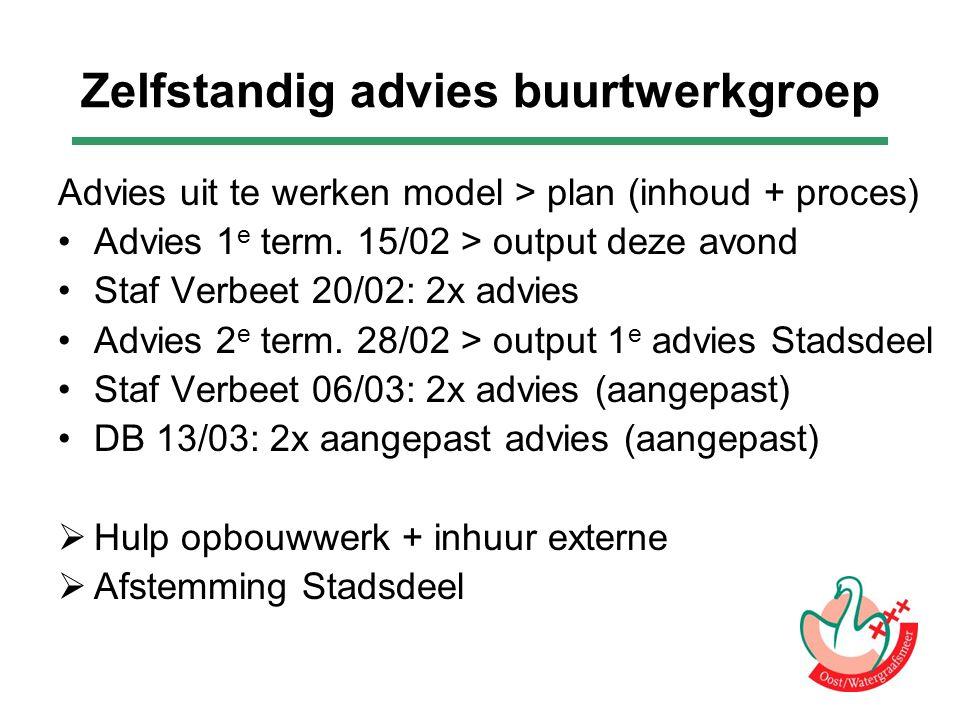 Zelfstandig advies buurtwerkgroep Advies uit te werken model > plan (inhoud + proces) Advies 1 e term.