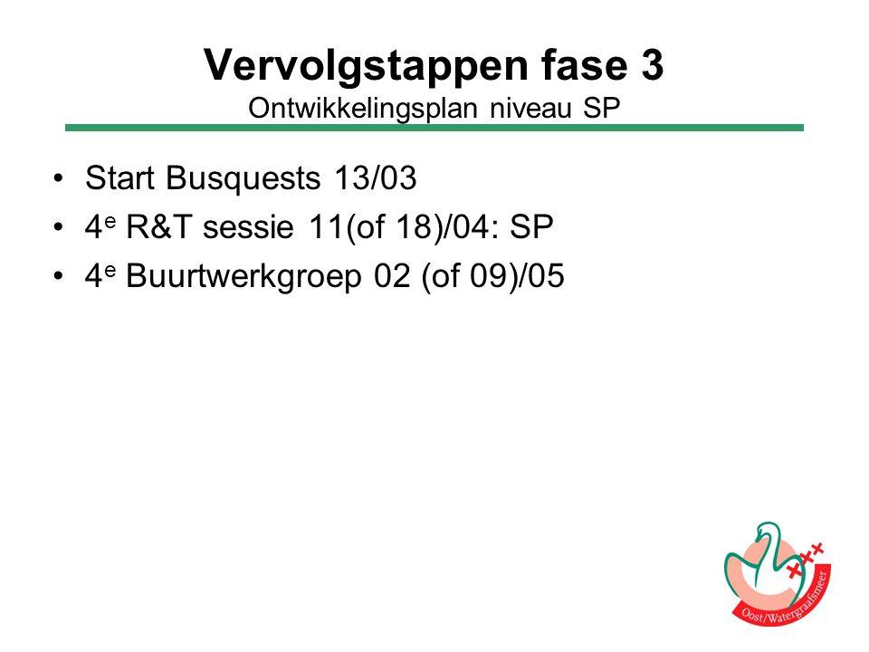 Vervolgstappen fase 3 Ontwikkelingsplan niveau SP Start Busquests 13/03 4 e R&T sessie 11(of 18)/04: SP 4 e Buurtwerkgroep 02 (of 09)/05