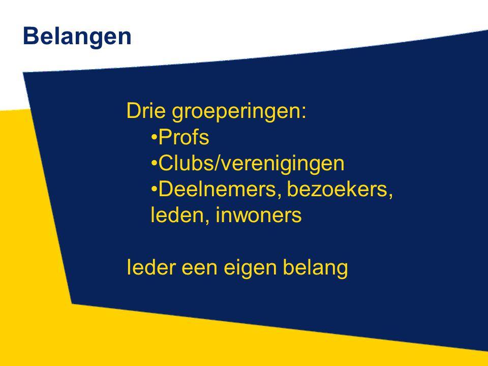 Belangen Drie groeperingen: Profs Clubs/verenigingen Deelnemers, bezoekers, leden, inwoners Ieder een eigen belang