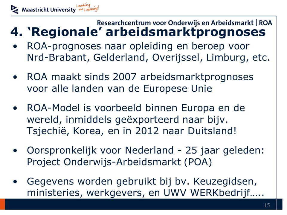 4. 'Regionale' arbeidsmarktprognoses ROA-prognoses naar opleiding en beroep voor Nrd-Brabant, Gelderland, Overijssel, Limburg, etc. ROA maakt sinds 20