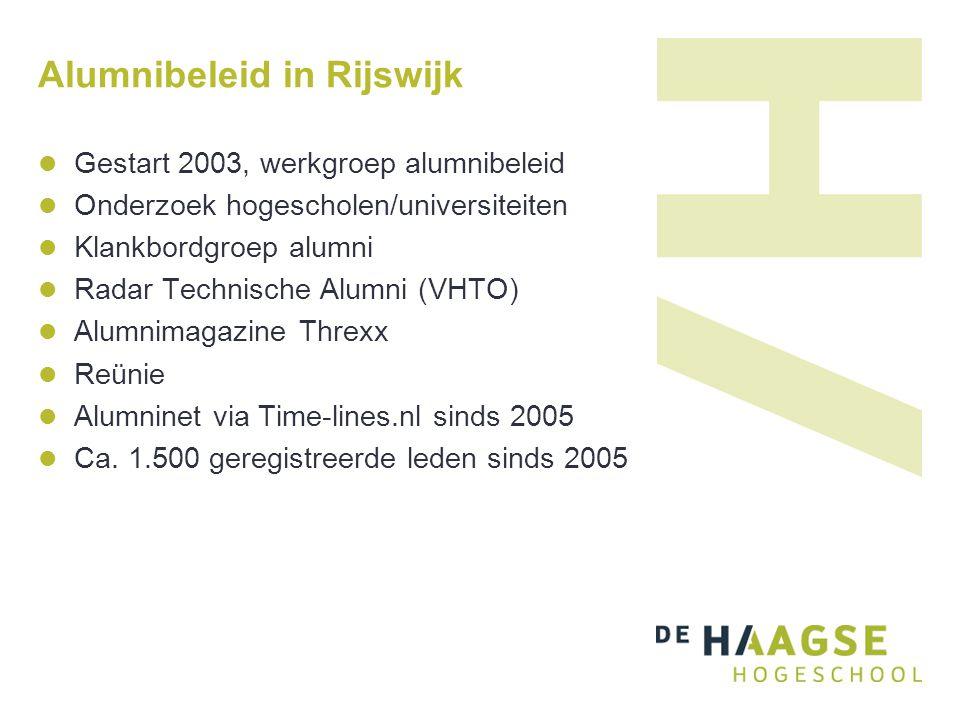 Alumnibeleid in Rijswijk Gestart 2003, werkgroep alumnibeleid Onderzoek hogescholen/universiteiten Klankbordgroep alumni Radar Technische Alumni (VHTO) Alumnimagazine Threxx Reünie Alumninet via Time-lines.nl sinds 2005 Ca.