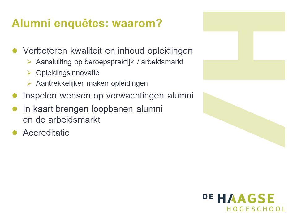 Alumni enquêtes: waarom? Verbeteren kwaliteit en inhoud opleidingen  Aansluiting op beroepspraktijk / arbeidsmarkt  Opleidingsinnovatie  Aantrekkel