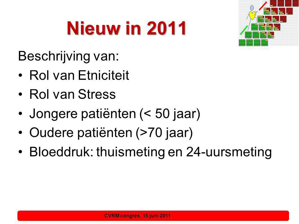 Stroomdiagram CVRM CVRM congres, 15 juni 2011, 15 juni 2011