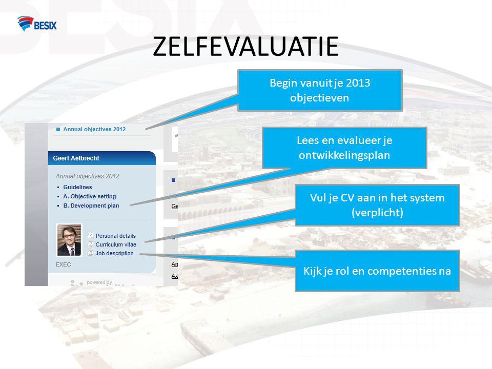 ZELFEVALUATIE Begin vanuit je 2013 objectieven Vul je CV aan in het system (verplicht) Kijk je rol en competenties na Lees en evalueer je ontwikkelingsplan