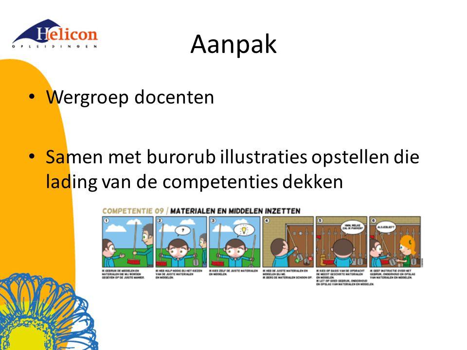 Aanpak Wergroep docenten Samen met burorub illustraties opstellen die lading van de competenties dekken