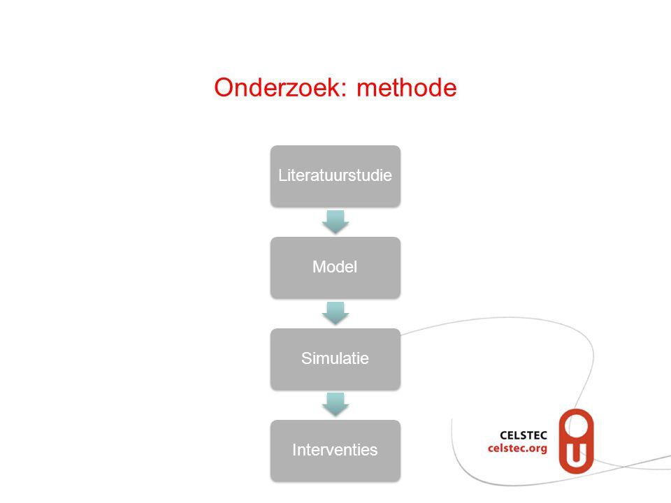Onderzoek: methode LiteratuurstudieModelSimulatieInterventies