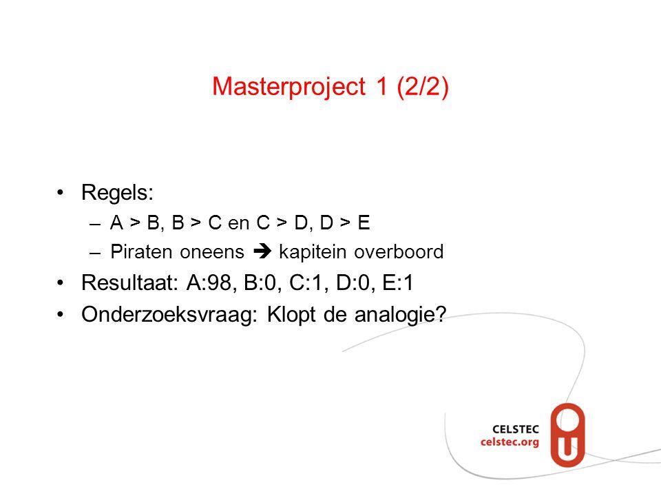 Masterproject 1 (2/2) Regels: –A > B, B > C en C > D, D > E –Piraten oneens  kapitein overboord Resultaat: A:98, B:0, C:1, D:0, E:1 Onderzoeksvraag:
