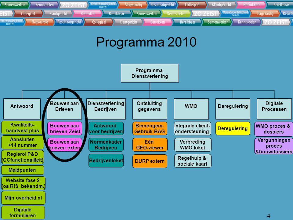 5 Bouwen aan Brieven Gemeente Zeist Pilot in 2009: Vergunningen en Handhaving 6 veel gebruikte brieven online Benadering doelgroep: met o.a.