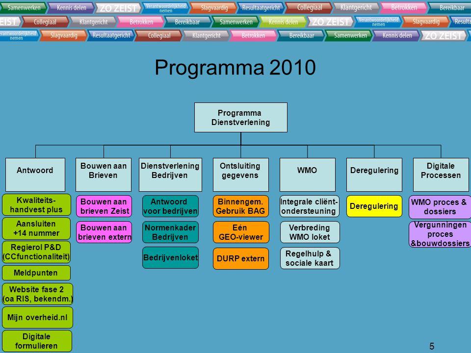 5 Programma Dienstverlening Bouwen aan Brieven Antwoord Dienstverlening Bedrijven Ontsluiting gegevens Digitale Processen WMO Binnengem.