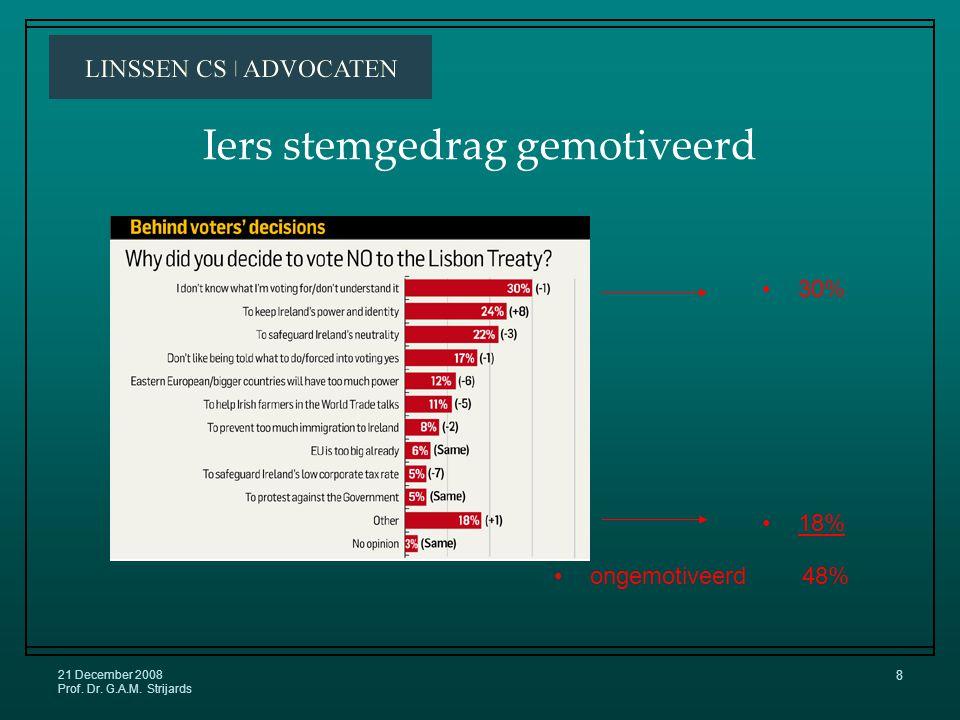 21 December 2008 Prof. Dr. G.A.M. Strijards 7 Case (4)