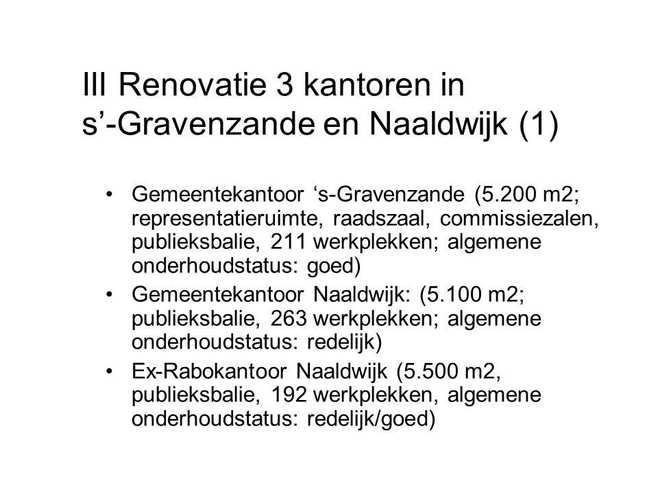 Gemeentekantoor 's-Gravenzande (5.200 m2; representatieruimte, raadszaal, commissiezalen, publieksbalie, 211 werkplekken; algemene onderhoudstatus: goed) Gemeentekantoor Naaldwijk: (5.100 m2; publieksbalie, 263 werkplekken; algemene onderhoudstatus: redelijk) Ex-Rabokantoor Naaldwijk (5.500 m2, publieksbalie, 192 werkplekken, algemene onderhoudstatus: redelijk/goed) III Renovatie 3 kantoren in s'-Gravenzande en Naaldwijk (1)