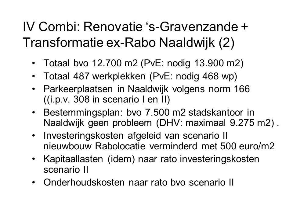 Totaal bvo 12.700 m2 (PvE: nodig 13.900 m2) Totaal 487 werkplekken (PvE: nodig 468 wp) Parkeerplaatsen in Naaldwijk volgens norm 166 ((i.p.v.