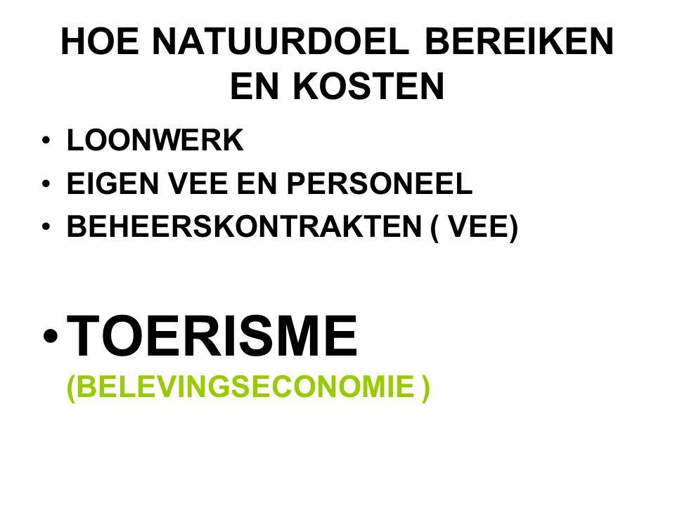 HOE NATUURDOEL BEREIKEN EN KOSTEN LOONWERK EIGEN VEE EN PERSONEEL BEHEERSKONTRAKTEN ( VEE) TOERISME (BELEVINGSECONOMIE )