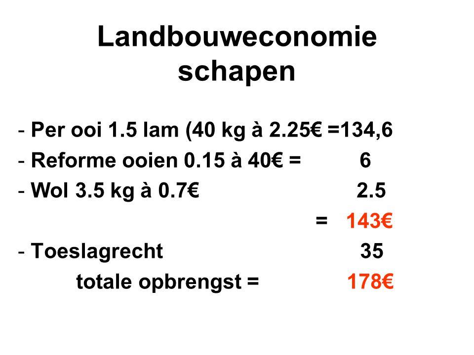 Landbouweconomie schapen - Per ooi 1.5 lam (40 kg à 2.25€ =134,6 - Reforme ooien 0.15 à 40€ = 6 - Wol 3.5 kg à 0.7€ 2.5 = 143€ - Toeslagrecht 35 total