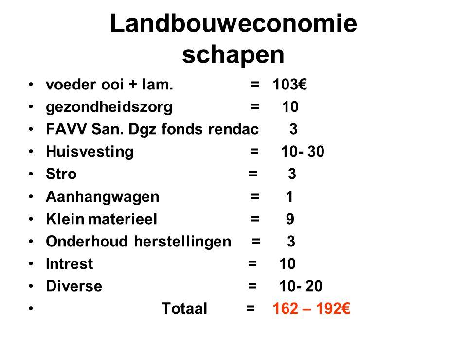 Landbouweconomie schapen voeder ooi + lam. = 103€ gezondheidszorg = 10 FAVV San. Dgz fonds rendac 3 Huisvesting = 10- 30 Stro = 3 Aanhangwagen = 1 Kle