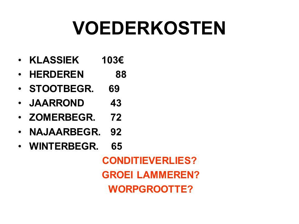 VOEDERKOSTEN KLASSIEK 103€ HERDEREN 88 STOOTBEGR. 69 JAARROND 43 ZOMERBEGR.