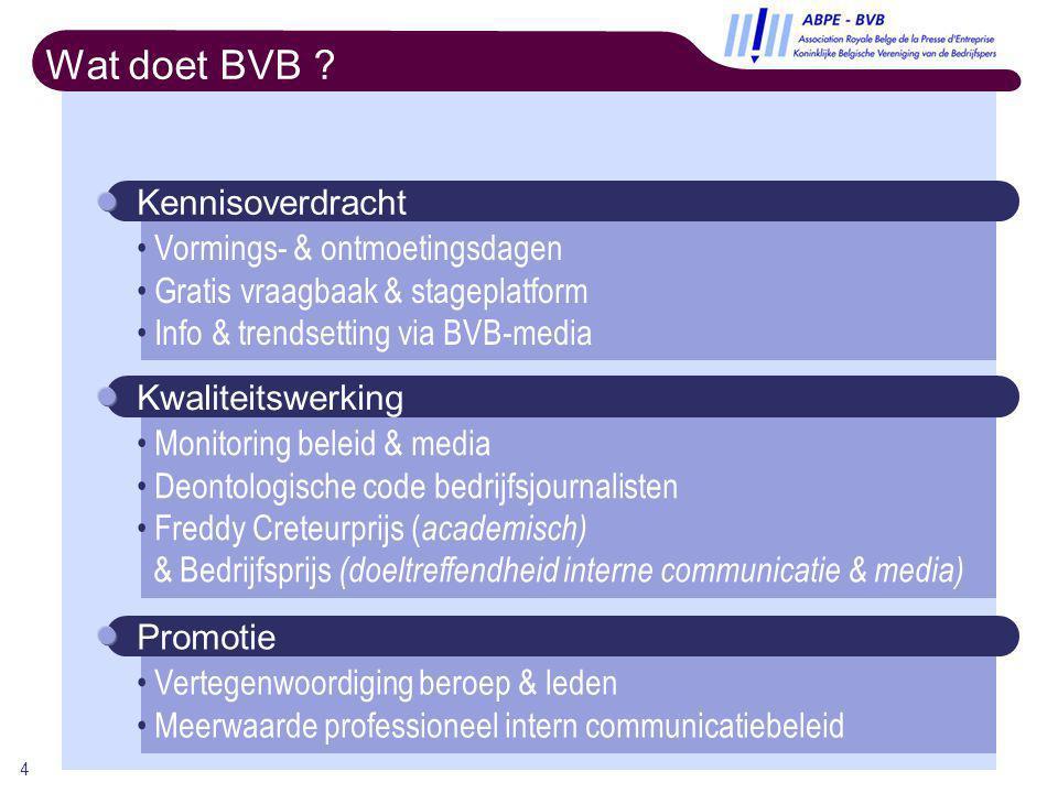 4 Wat doet BVB ? Kennisoverdracht Vormings- & ontmoetingsdagen Gratis vraagbaak & stageplatform Info & trendsetting via BVB-media Kwaliteitswerking Mo