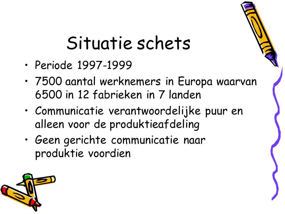 Situatie schets Periode 1997-1999 7500 aantal werknemers in Europa waarvan 6500 in 12 fabrieken in 7 landen Communicatie verantwoordelijke puur en alleen voor de produktieafdeling Geen gerichte communicatie naar produktie voordien