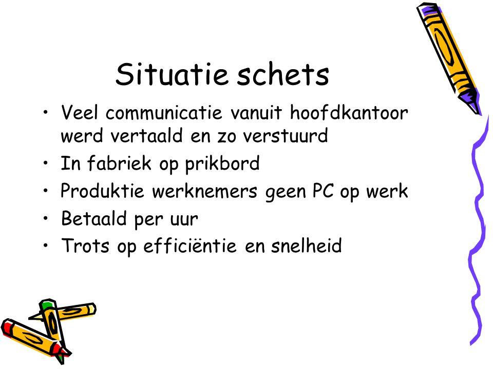 Situatie schets Veel communicatie vanuit hoofdkantoor werd vertaald en zo verstuurd In fabriek op prikbord Produktie werknemers geen PC op werk Betaald per uur Trots op efficiëntie en snelheid